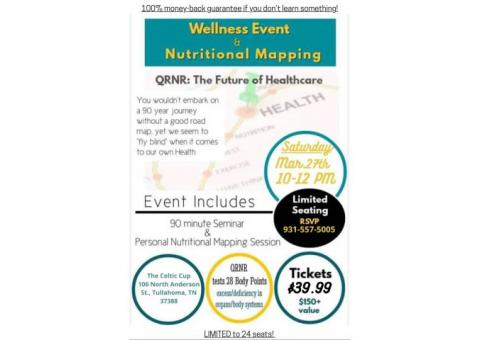 Your Personal Wellness Roadmapping